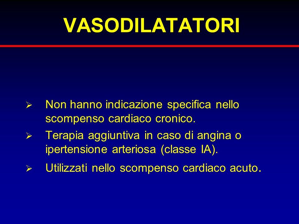 VASODILATATORI Non hanno indicazione specifica nello scompenso cardiaco cronico.