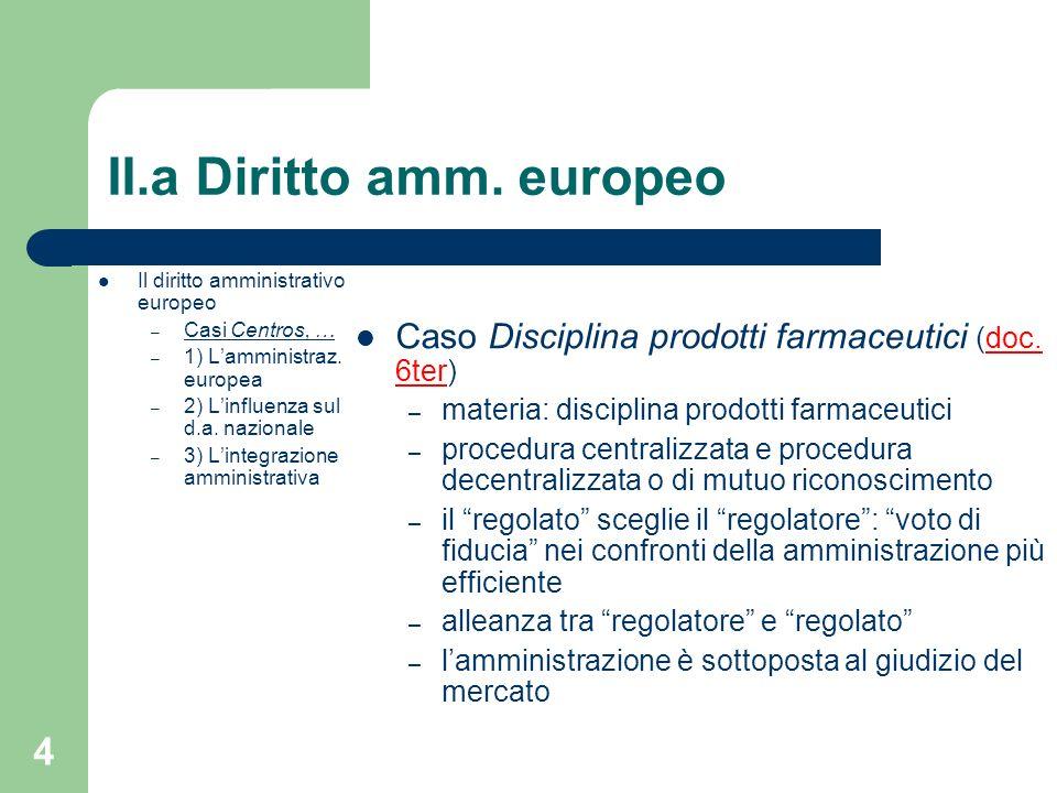 II.a Diritto amm. europeo