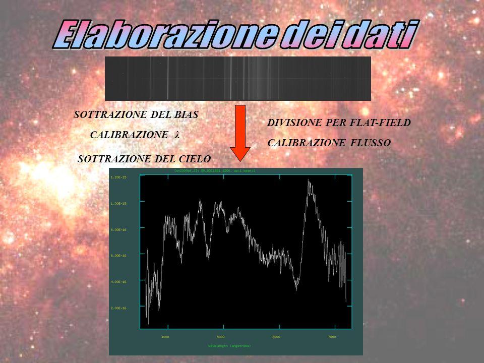 Elaborazione dei dati SOTTRAZIONE DEL BIAS DIVISIONE PER FLAT-FIELD