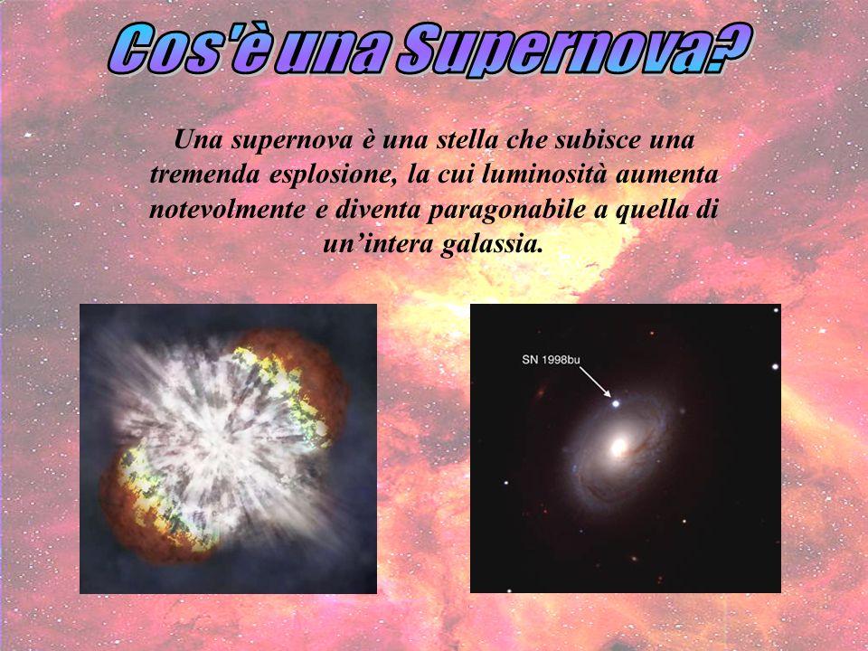 Cos è una Supernova