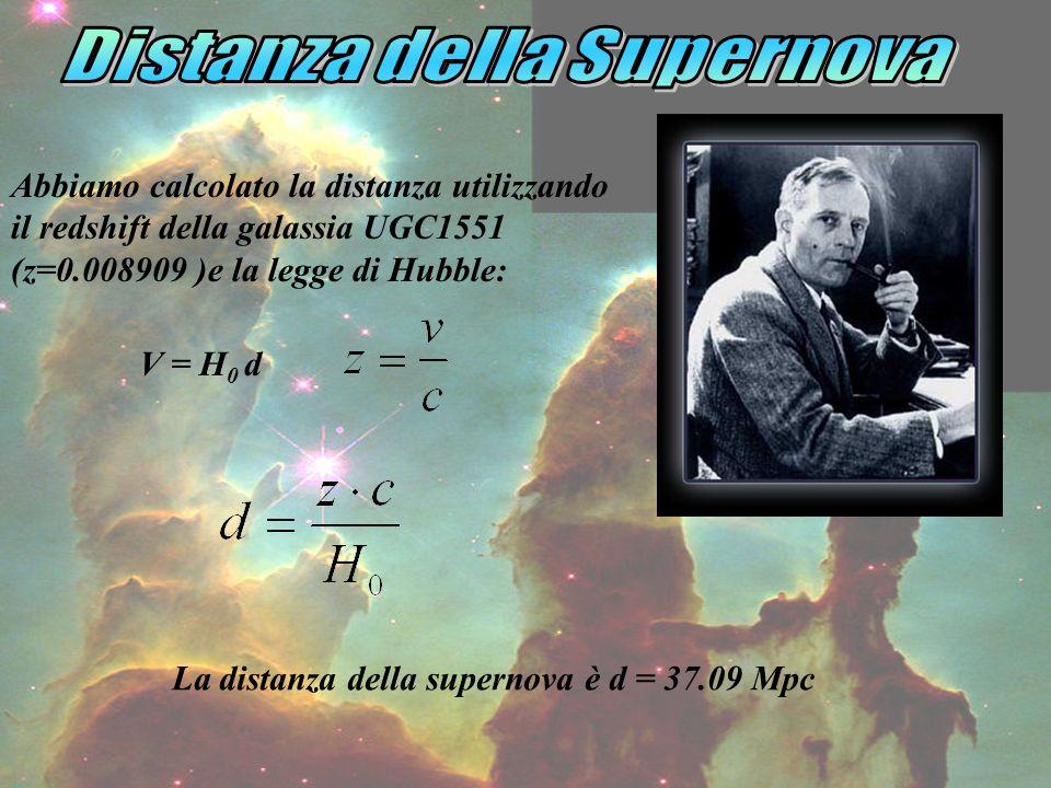 Distanza della Supernova