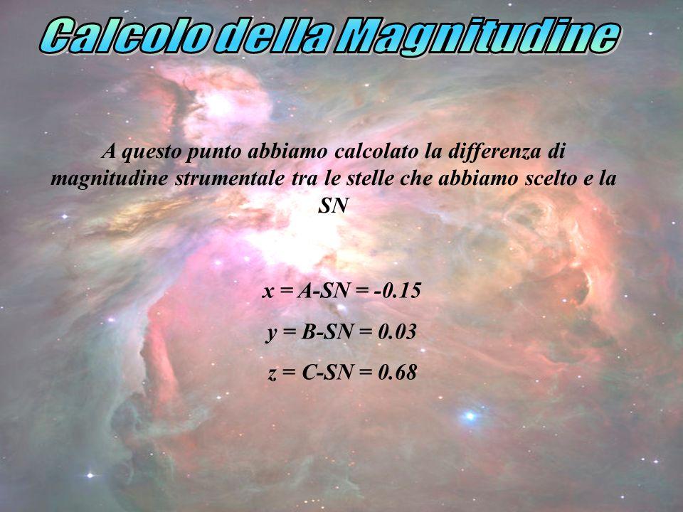 Calcolo della Magnitudine