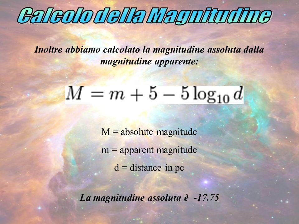 Calcolo della Magnitudine La magnitudine assoluta è -17.75