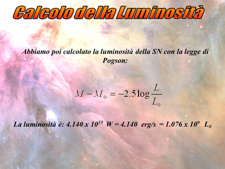 Calcolo della Luminosità