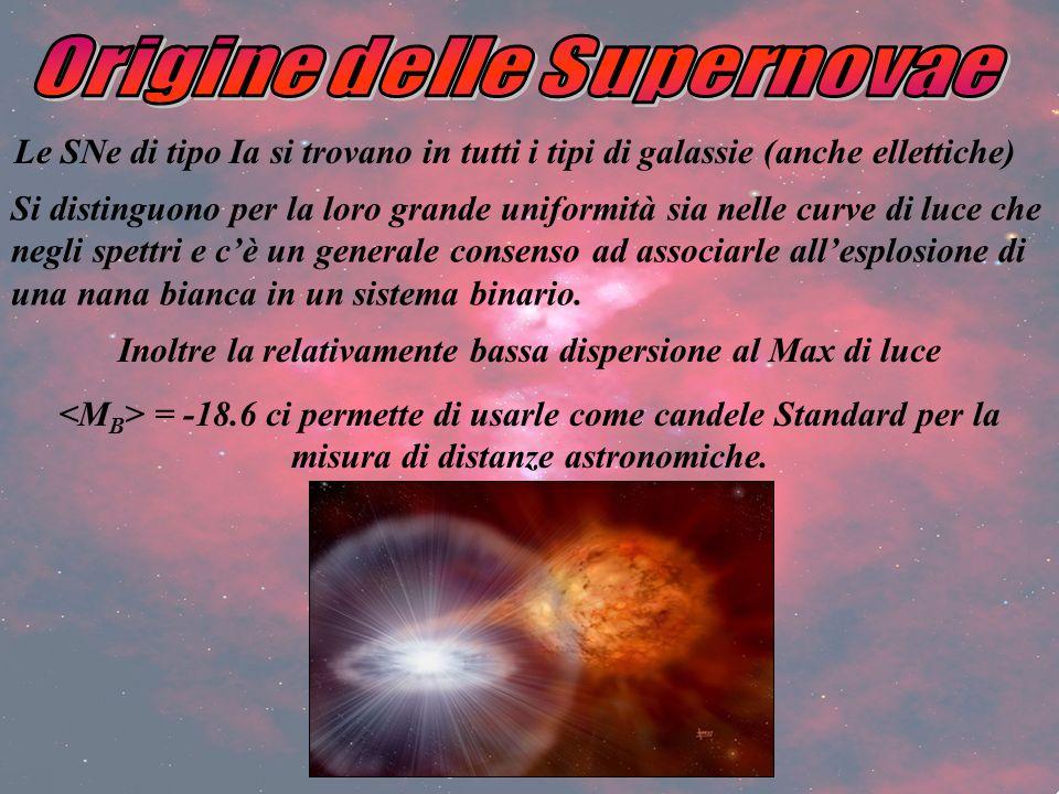 Origine delle Supernovae