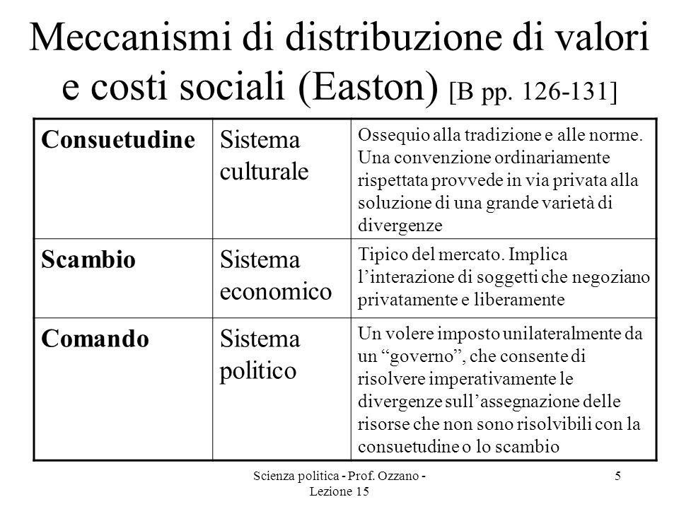 Scienza politica - Prof. Ozzano - Lezione 15