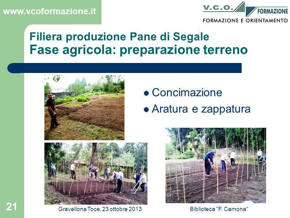 Filiera produzione Pane di Segale Fase agricola: preparazione terreno