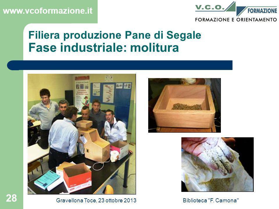 Filiera produzione Pane di Segale Fase industriale: molitura