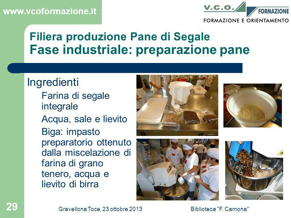 Filiera produzione Pane di Segale Fase industriale: preparazione pane