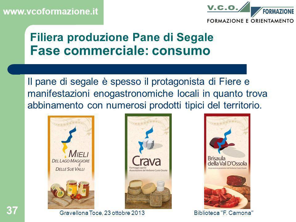 Filiera produzione Pane di Segale Fase commerciale: consumo