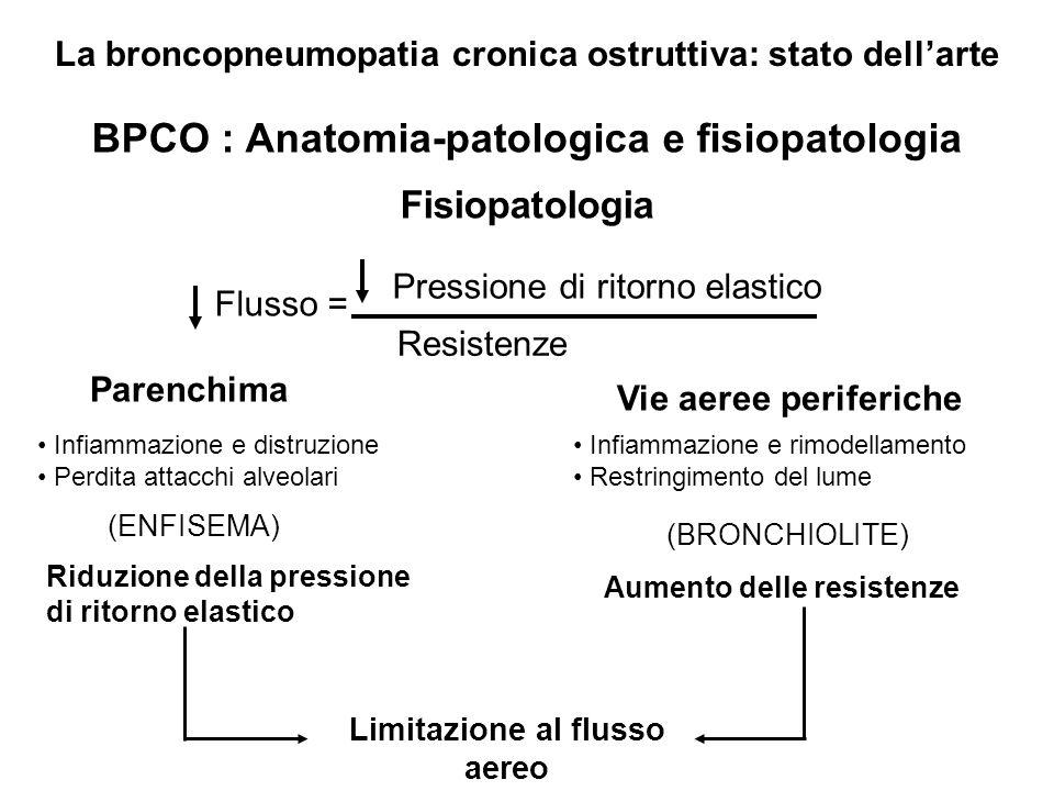 BPCO : Anatomia-patologica e fisiopatologia