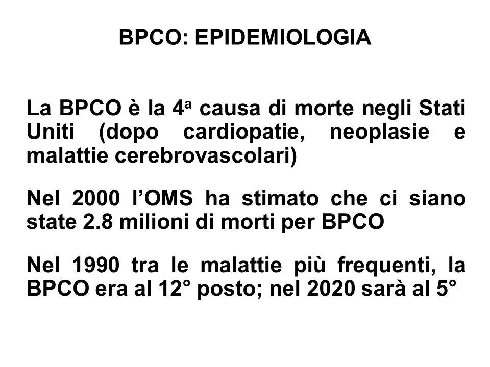 BPCO: EPIDEMIOLOGIA La BPCO è la 4a causa di morte negli Stati Uniti (dopo cardiopatie, neoplasie e malattie cerebrovascolari)