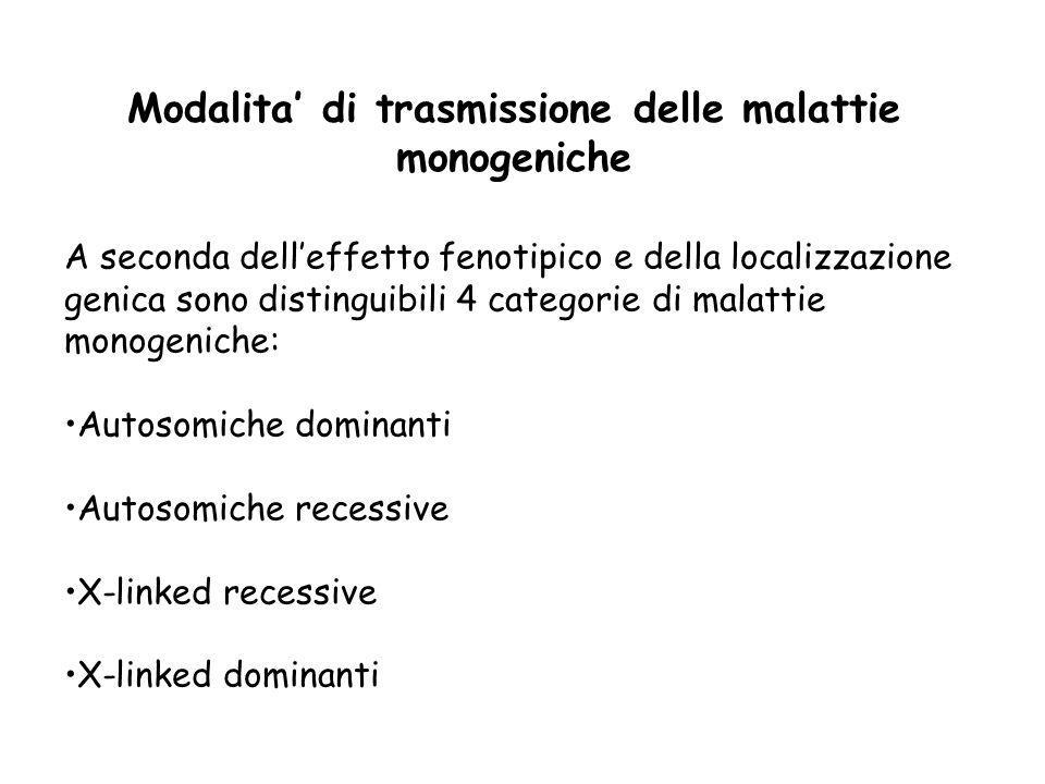 Modalita' di trasmissione delle malattie monogeniche