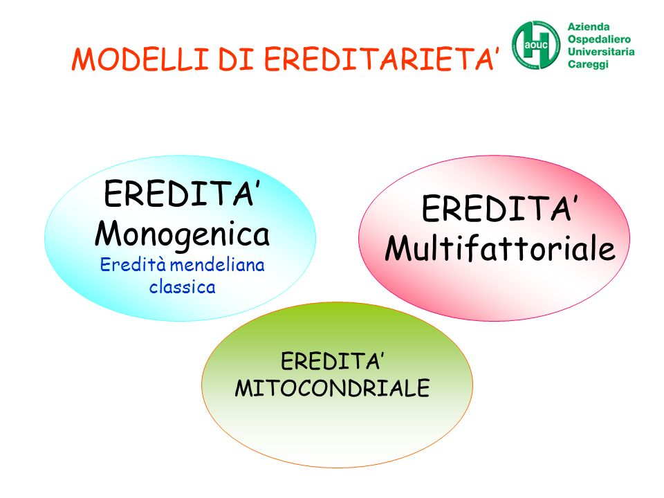 EREDITA' Multifattoriale EREDITA' Monogenica