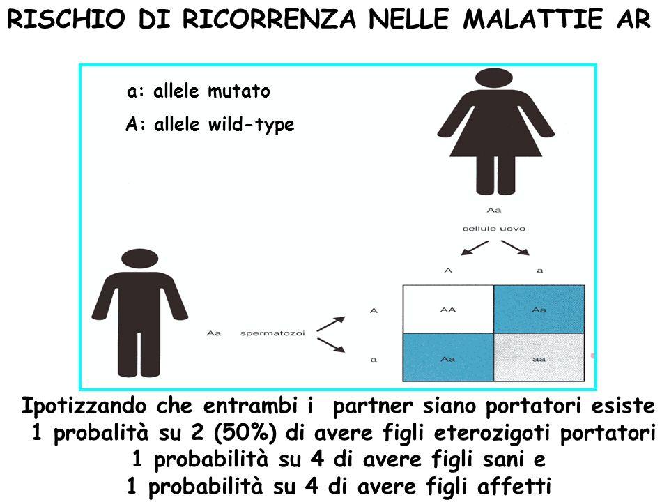 RISCHIO DI RICORRENZA NELLE MALATTIE AR
