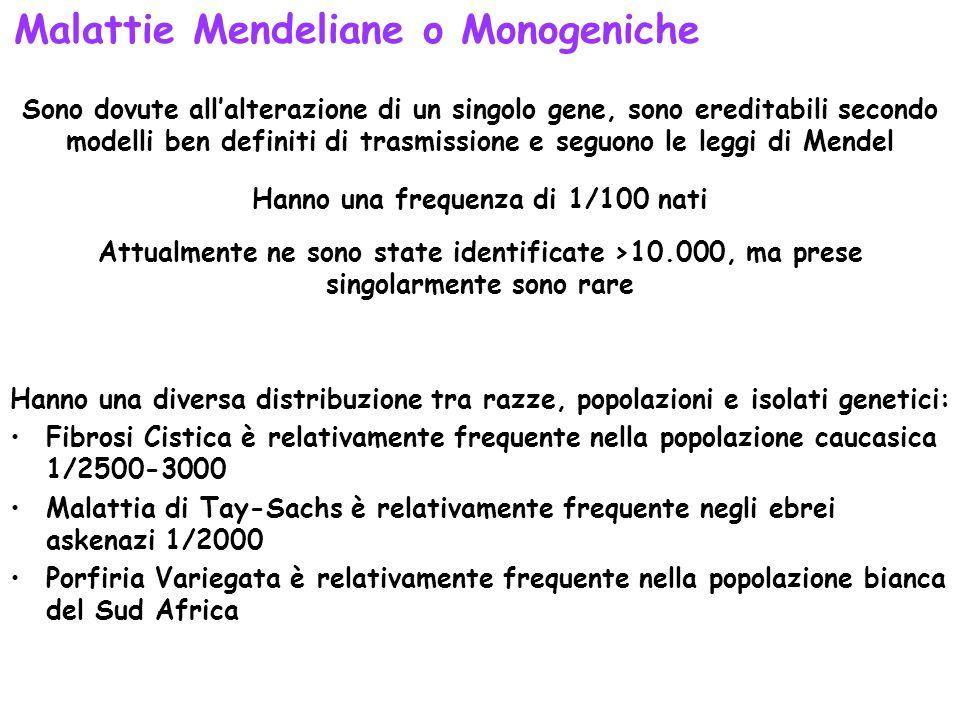 Malattie Mendeliane o Monogeniche Hanno una frequenza di 1/100 nati