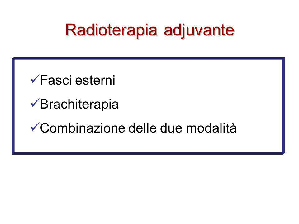 Radioterapia adjuvante