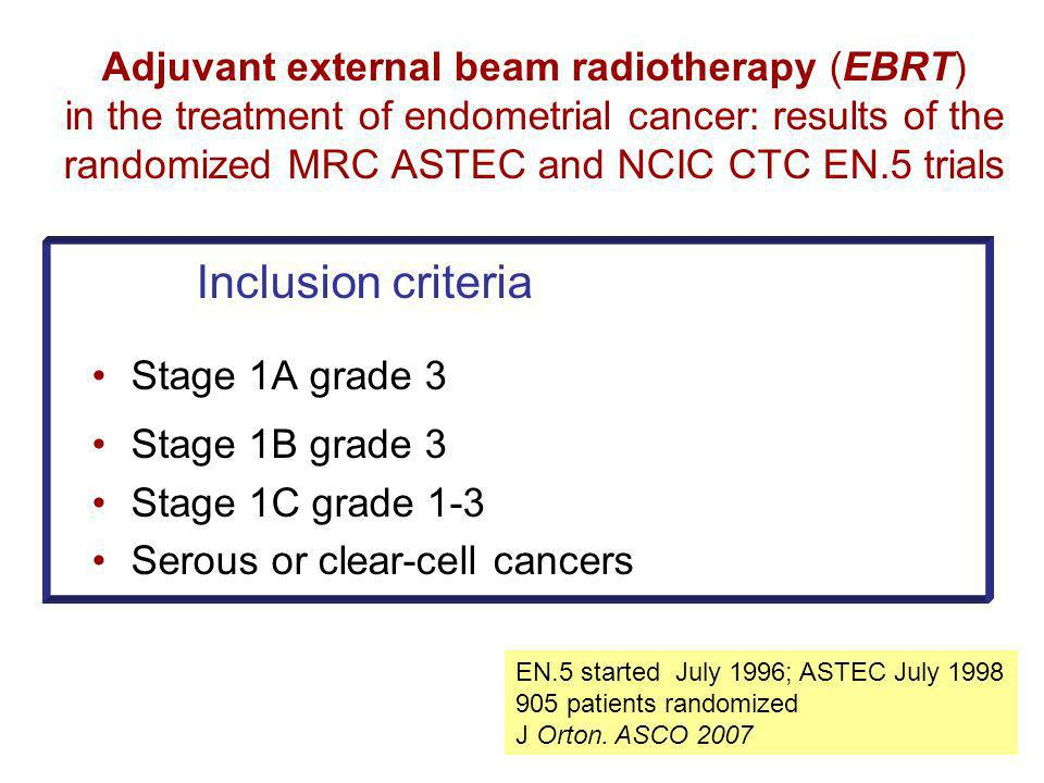 Adjuvant external beam radiotherapy (EBRT) in the treatment of endometrial cancer: results of the randomized MRC ASTEC and NCIC CTC EN.5 trials