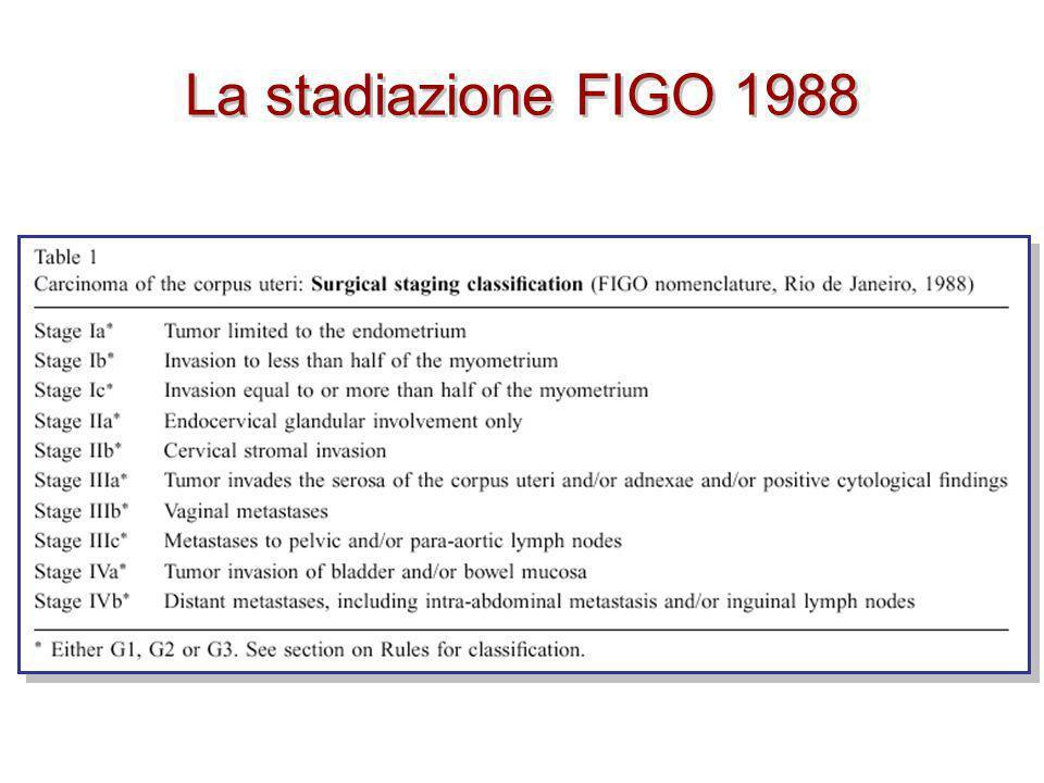 La stadiazione FIGO 1988