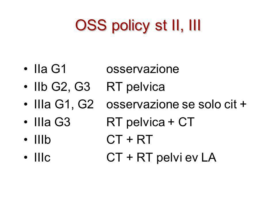 OSS policy st II, III IIa G1 osservazione IIb G2, G3 RT pelvica