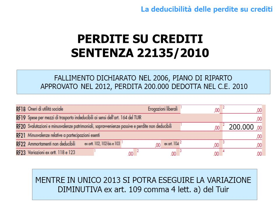 PERDITE SU CREDITI SENTENZA 22135/2010