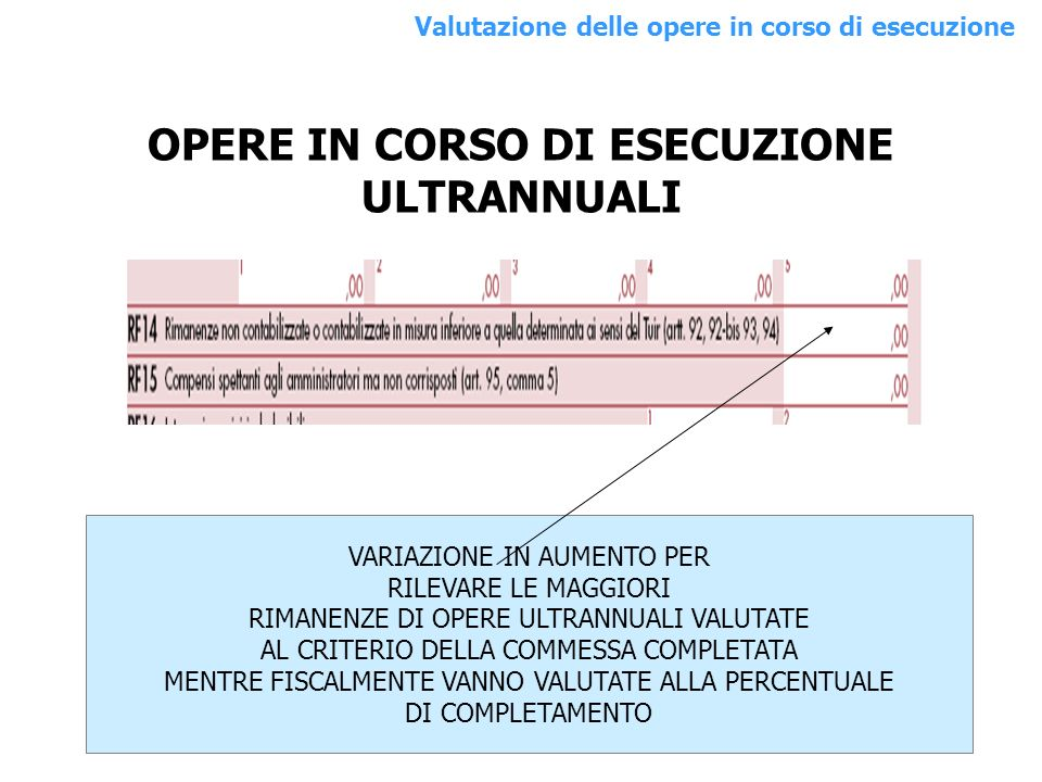 OPERE IN CORSO DI ESECUZIONE ULTRANNUALI