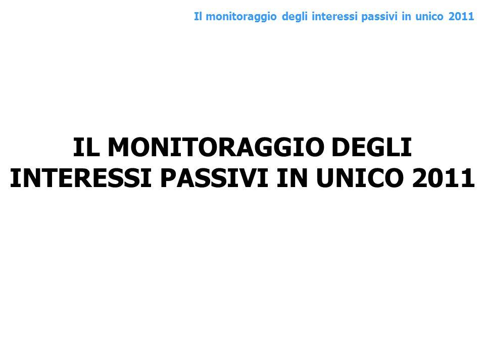 IL MONITORAGGIO DEGLI INTERESSI PASSIVI IN UNICO 2011