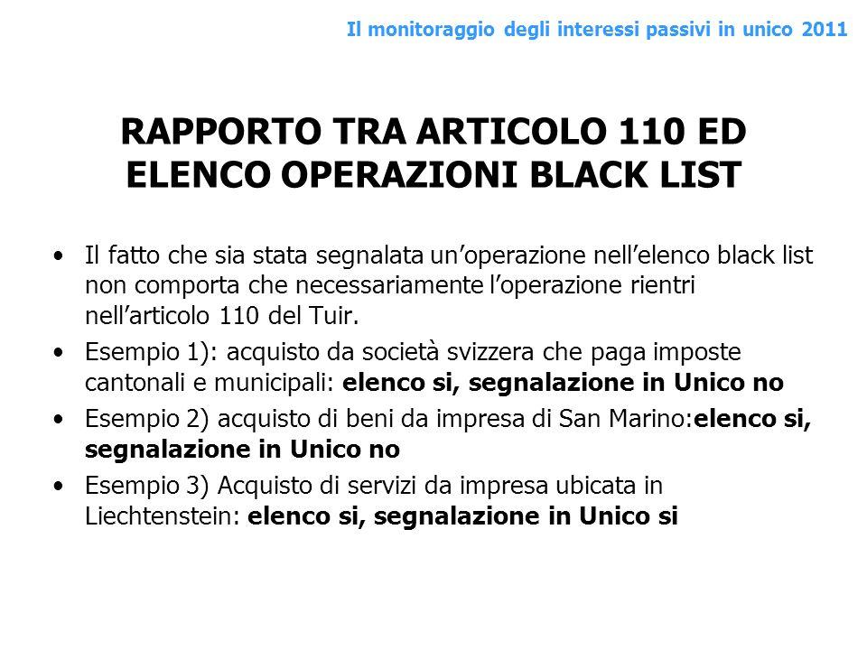 RAPPORTO TRA ARTICOLO 110 ED ELENCO OPERAZIONI BLACK LIST