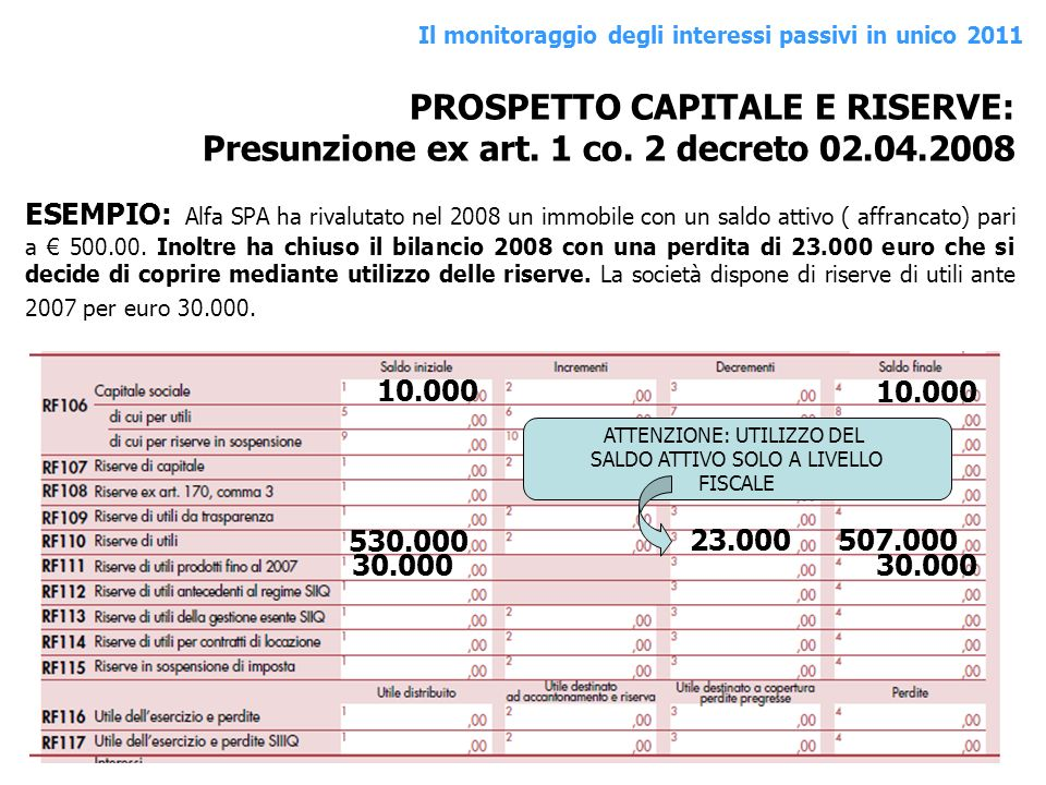 PROSPETTO CAPITALE E RISERVE: