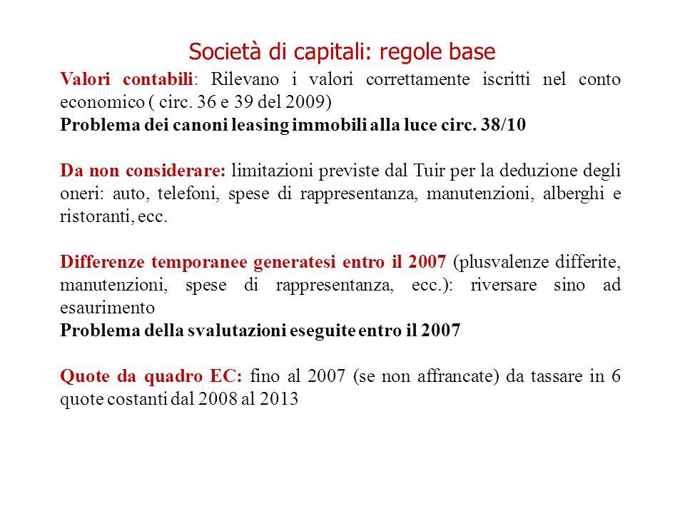 Società di capitali: regole base
