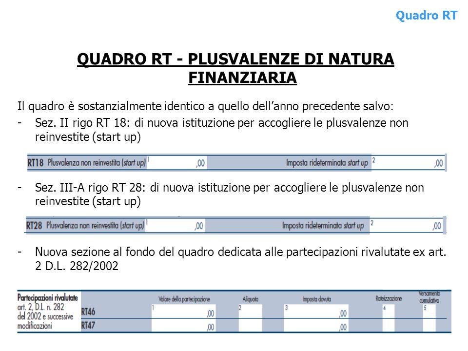 QUADRO RT - PLUSVALENZE DI NATURA FINANZIARIA