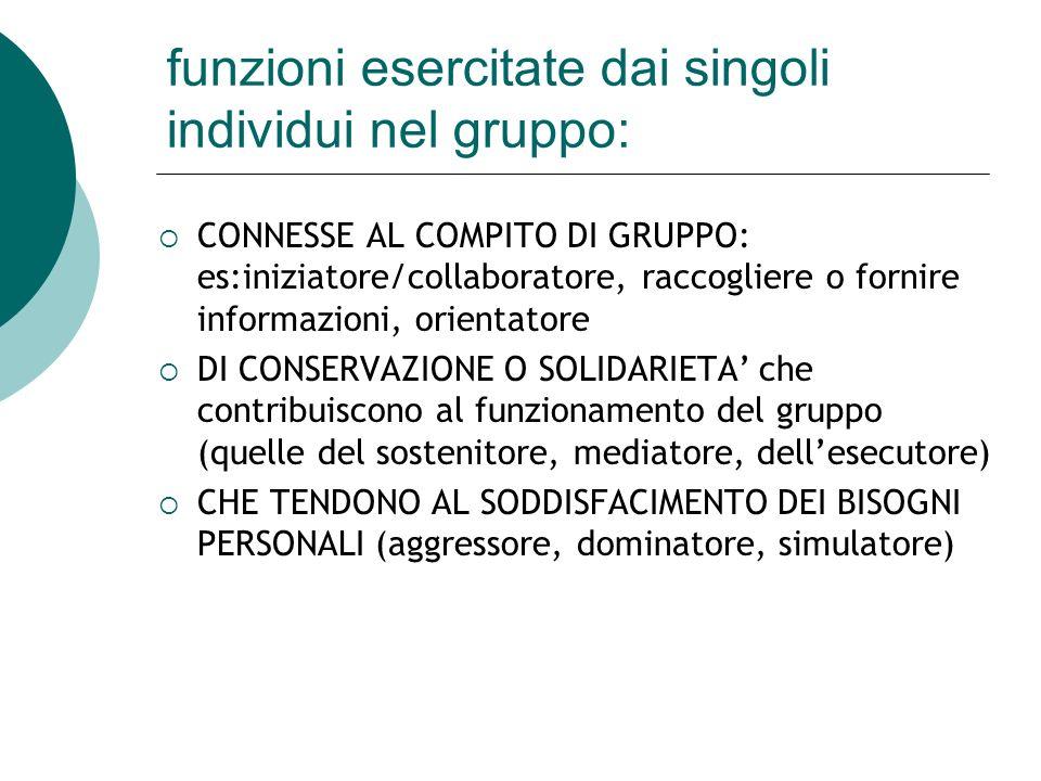 funzioni esercitate dai singoli individui nel gruppo: