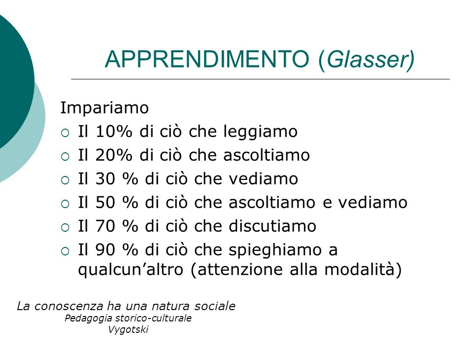 APPRENDIMENTO (Glasser)