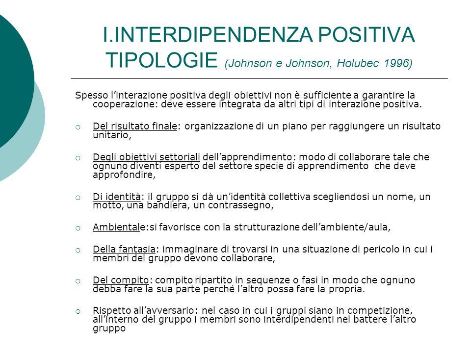 I.INTERDIPENDENZA POSITIVA TIPOLOGIE (Johnson e Johnson, Holubec 1996)