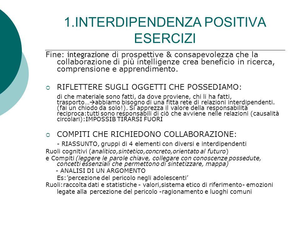 1.INTERDIPENDENZA POSITIVA ESERCIZI