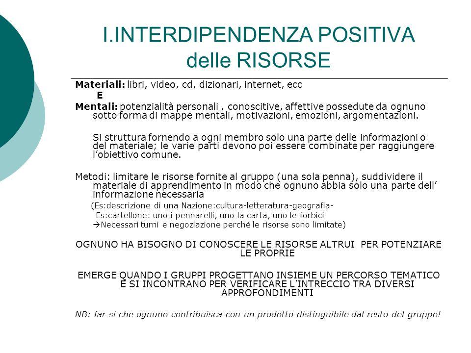 I.INTERDIPENDENZA POSITIVA delle RISORSE