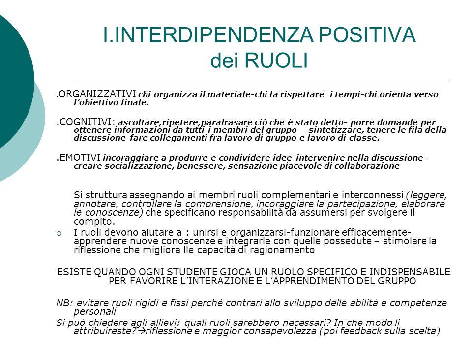 I.INTERDIPENDENZA POSITIVA dei RUOLI