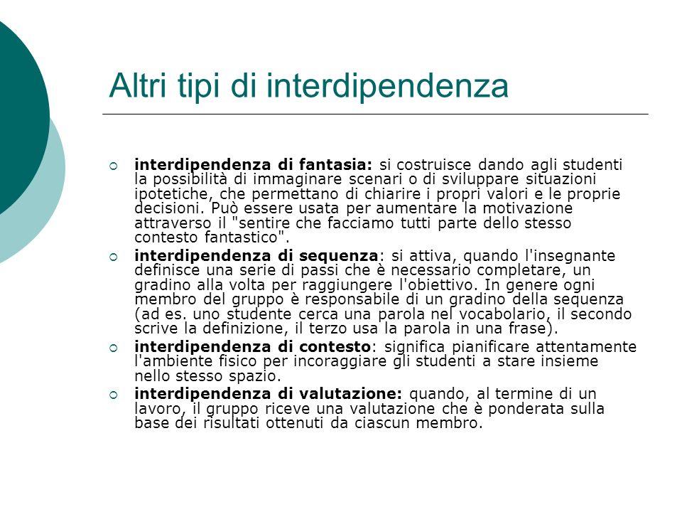 Altri tipi di interdipendenza