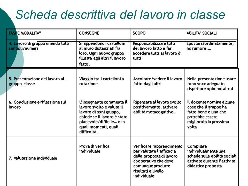 Scheda descrittiva del lavoro in classe