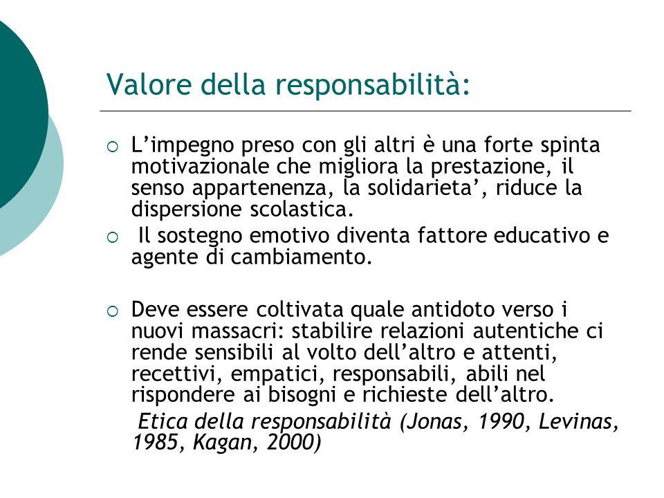 Valore della responsabilità:
