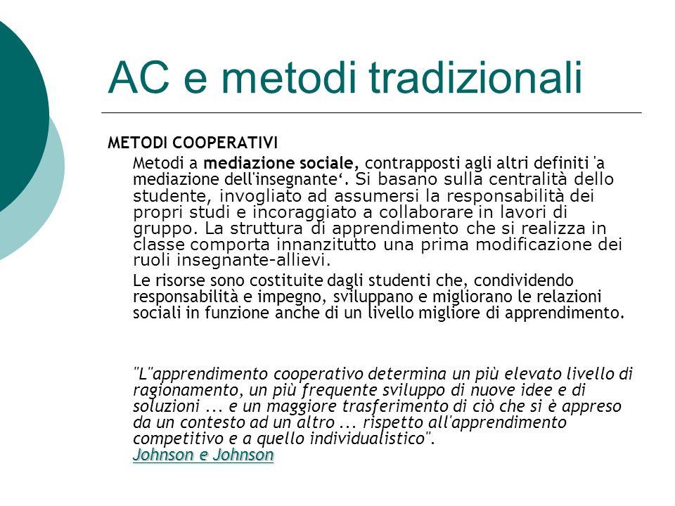 AC e metodi tradizionali