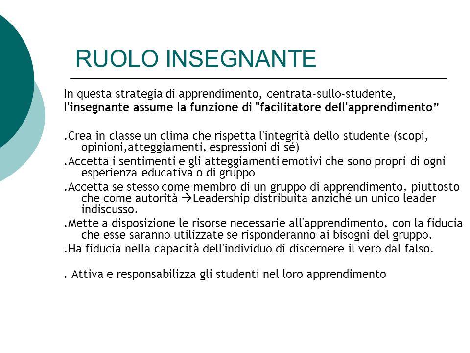 RUOLO INSEGNANTE In questa strategia di apprendimento, centrata-sullo-studente, l insegnante assume la funzione di facilitatore dell apprendimento