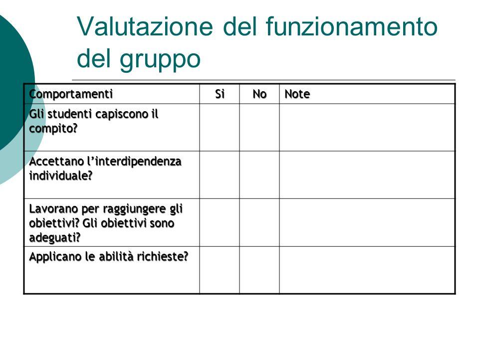 Valutazione del funzionamento del gruppo