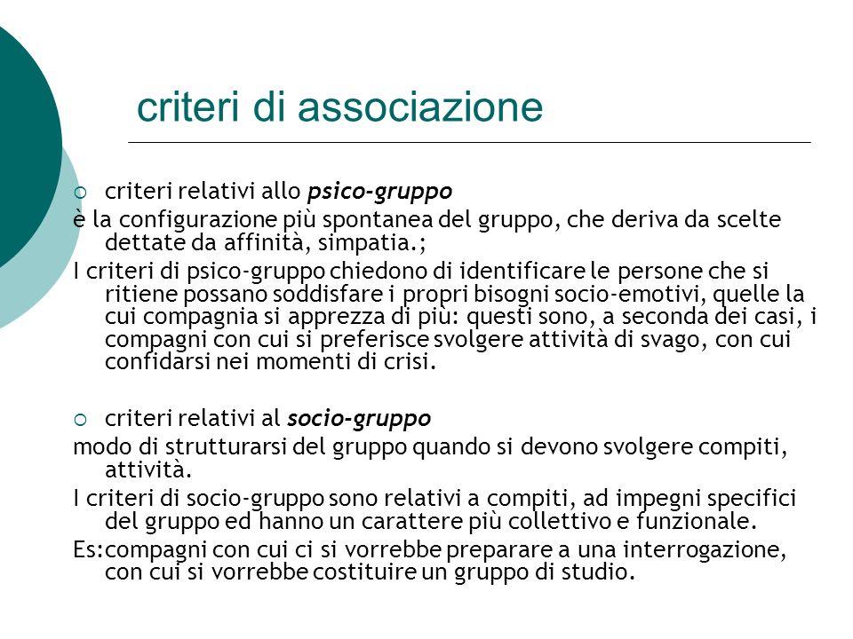 criteri di associazione