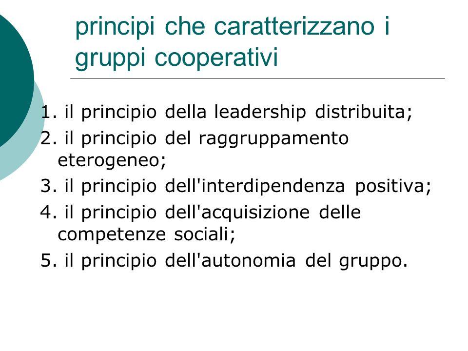 principi che caratterizzano i gruppi cooperativi