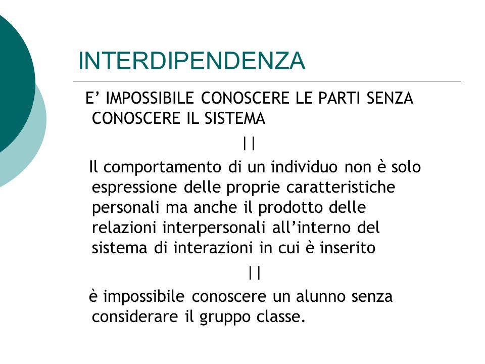 INTERDIPENDENZA E' IMPOSSIBILE CONOSCERE LE PARTI SENZA CONOSCERE IL SISTEMA. ||