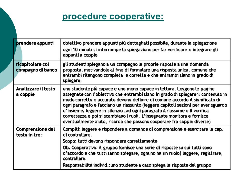 procedure cooperative: