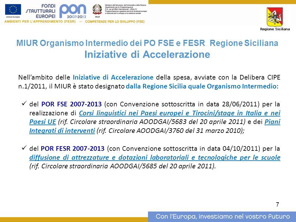 MIUR Organismo Intermedio dei PO FSE e FESR Regione Siciliana Iniziative di Accelerazione