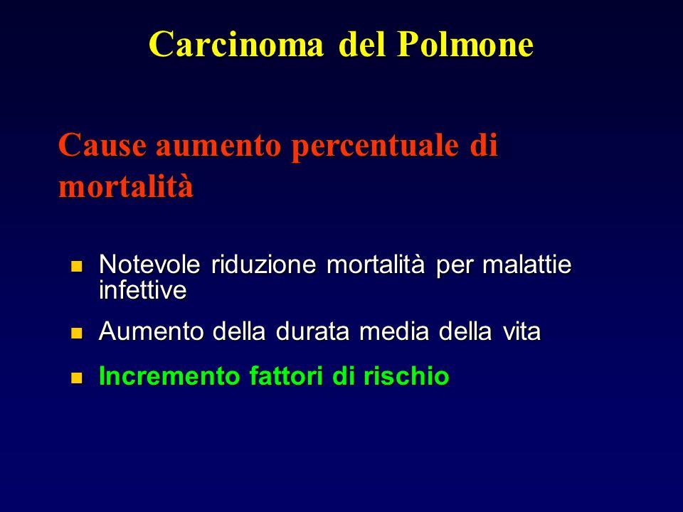 Carcinoma del Polmone Cause aumento percentuale di mortalità
