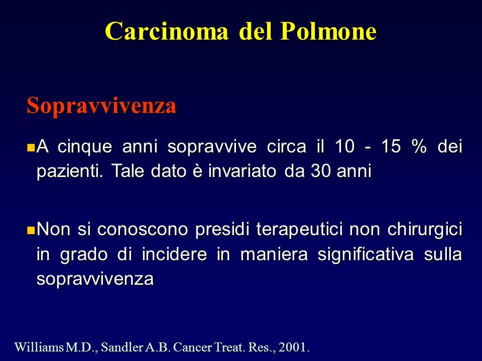 Carcinoma del Polmone Sopravvivenza